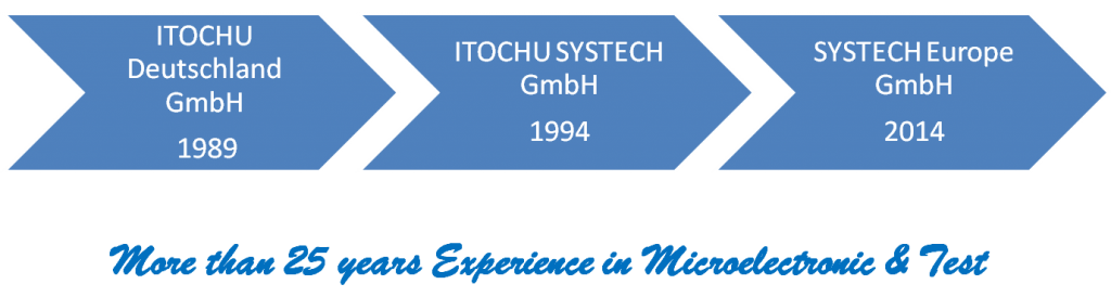 SYSTECH-EUROPE2